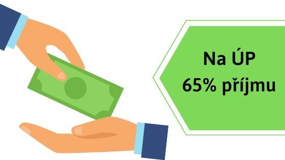 Úřad práce: podpora 65% při dohodě